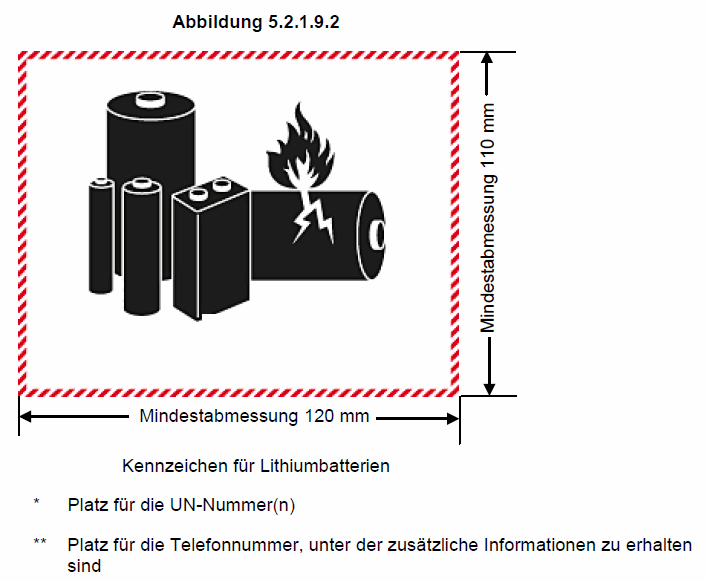 Abbildung-5-2-1-9-2